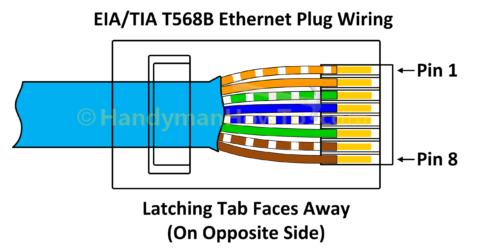 BSebuahgSebuahimSebuahnSebuah untuk KSebuahwSebuaht Sebuah Ethernet Steker